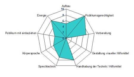 Skipwith-Radar von Philipp Hildebrand