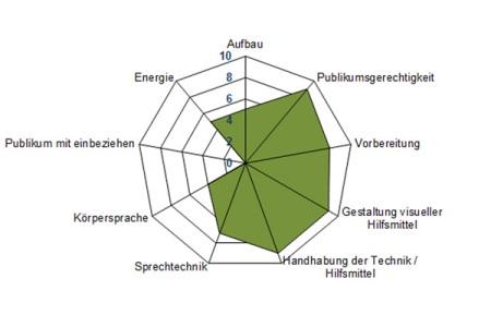 Skipwith-Radar: Michael Ambühl