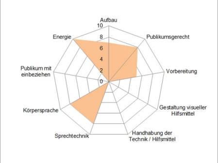Skipwith-Radar von Otto Ineichen