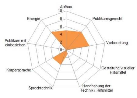 Skipwith-Radar von Jean-Claude Juncker