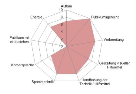 Skipwith Radar Joerg Reinhardt Novartis